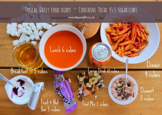 food plan image