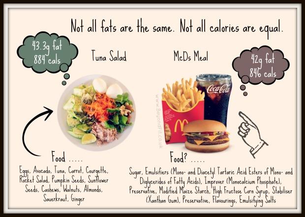 fat versus fat